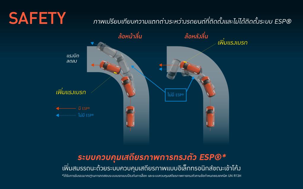 XL7 safety2